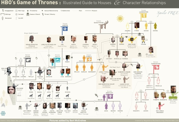 New to Game of Thrones? You'll be needing this. And the pause button.