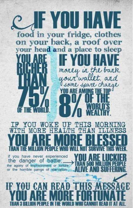 Count your blessings, this Christmas