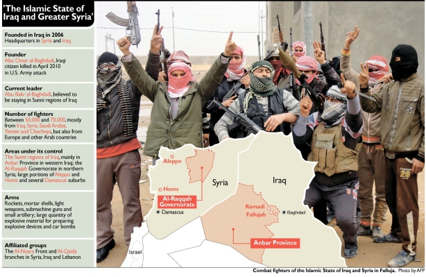 Isis at a glance