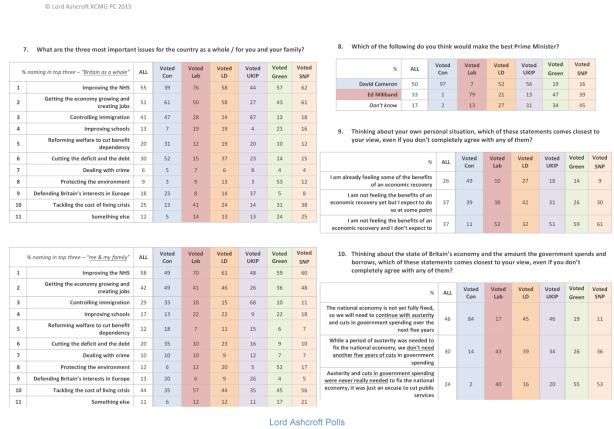 Microsoft Word - LORD ASHCROFT POLLS - Post-vote poll summary.do