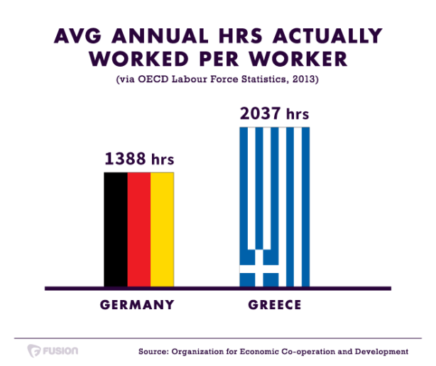work greeks