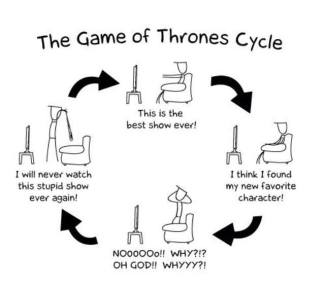 Game of Thrones Cycle
